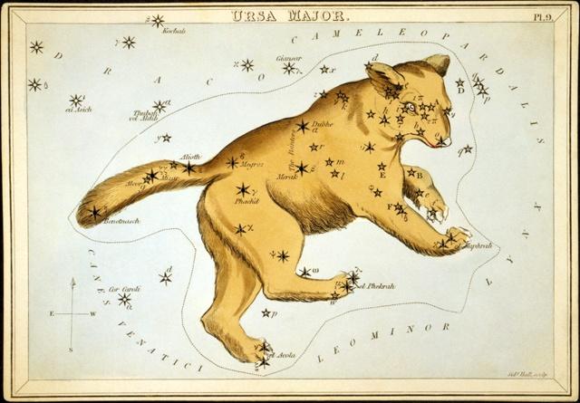 Книжный рисунок Сидней Холла из Urania's Mirror, изображающий Большую Медведицу
