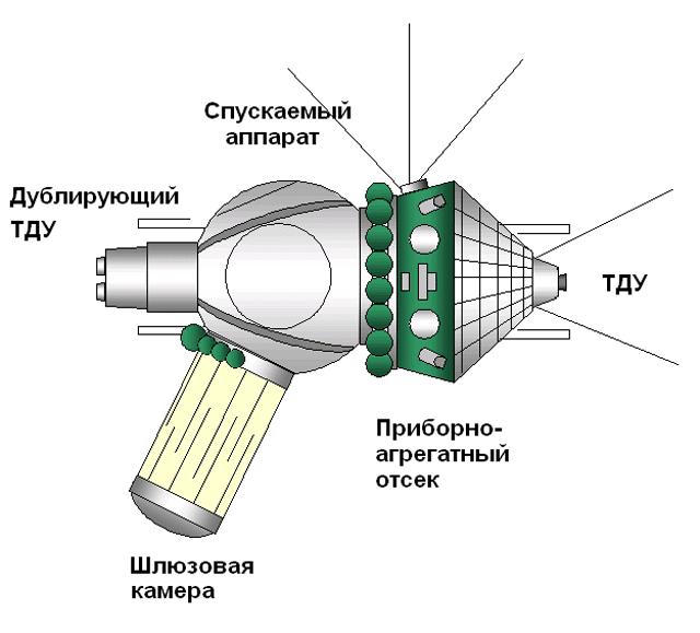 Схема Восход-2