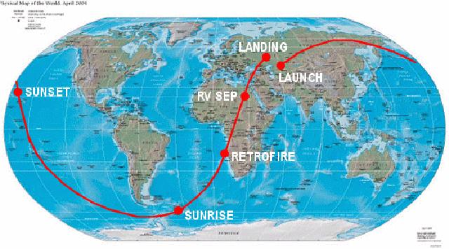 Траектория полёта «Восток-1».