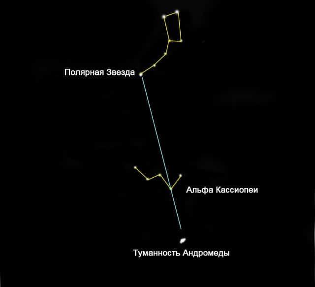 Как найти Андромеду