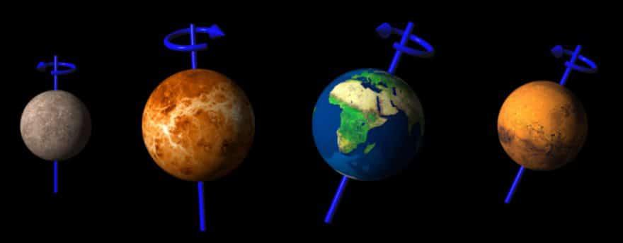 Вращение планет вокруг оси