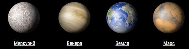 Земная группа