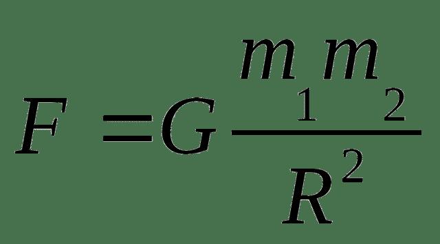 Формула закона всемирного тяготения