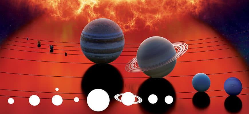 Солнечная система, планеты.