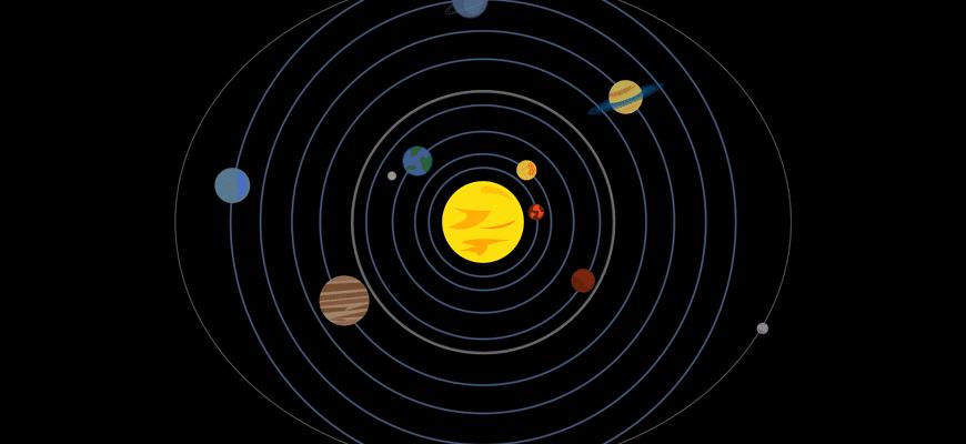 Строение солнечной системы, кратко