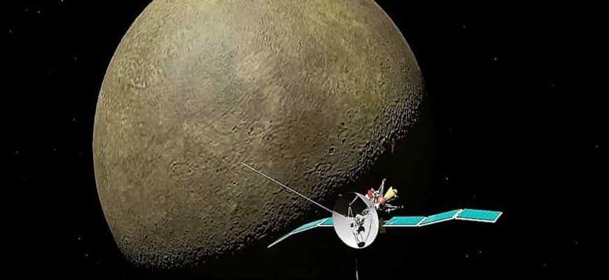 Планета Меркурий краткое описание