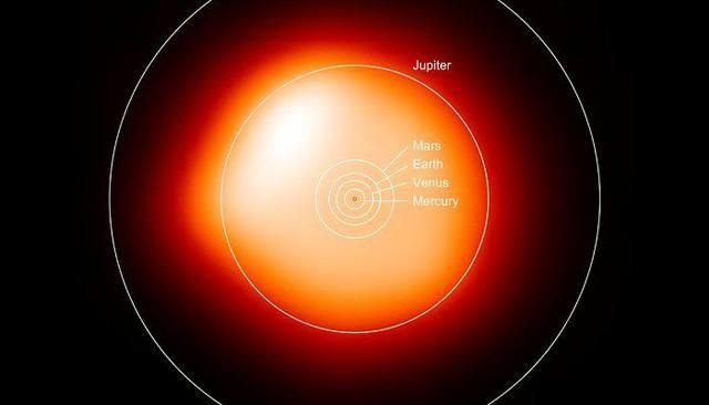 Если звезду Бетельгейзе поместить вместо Солнца, то она заполнила орбиту Юпитера