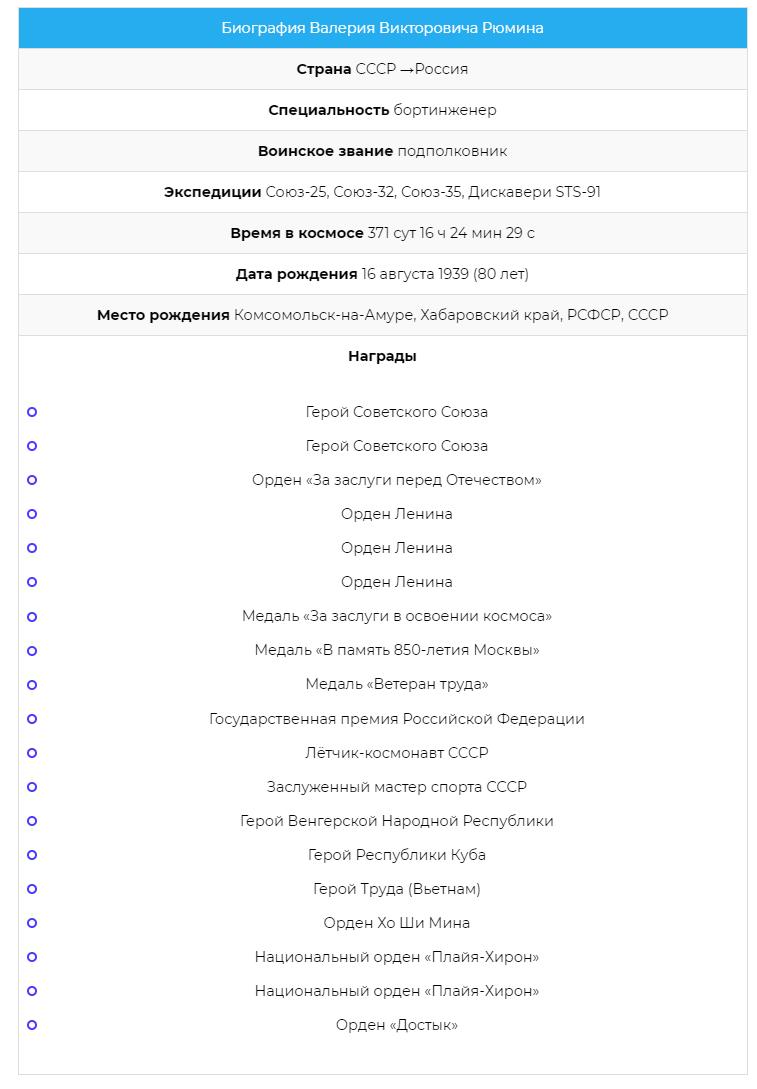 Статистика полётов Валерия Викторовича Рюмина