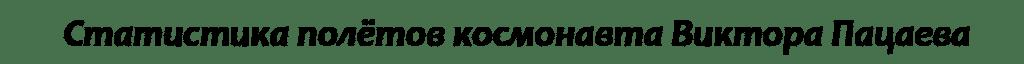 Космонавт Виктор Иванович Пацаев