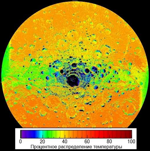 Какая температура на Меркурии
