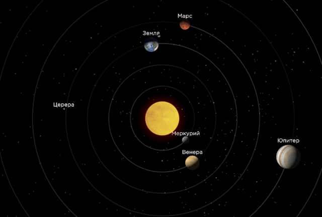 Какое расстояние от Марса до Юпитера