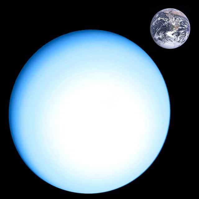 Уран и Земля