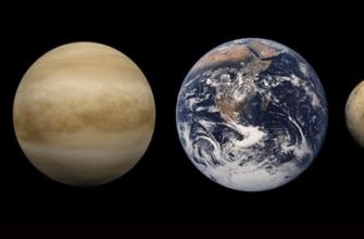 Самая большая планета земной группы