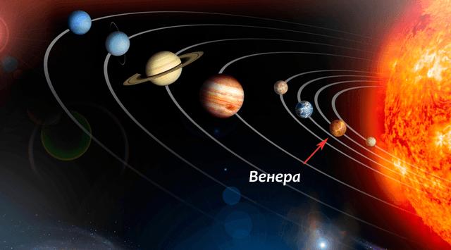 Какая по счёту Венера от Солнца?