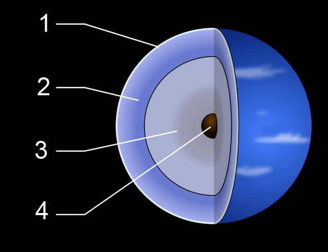 Внутреннее строение Нептуна: