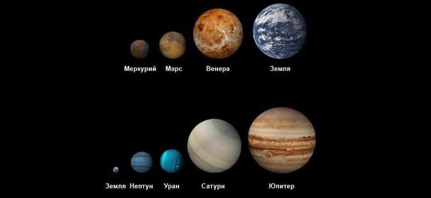Размеры планет Солнечной системы по возрастанию
