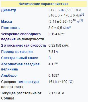 Астероид Паллада