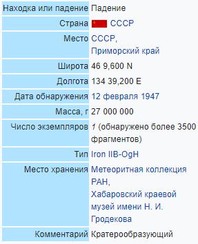 Метеорит Сихотэ-Алинь