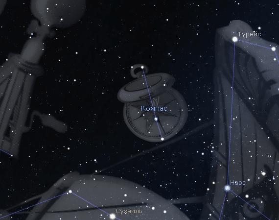 Созвездие Компас