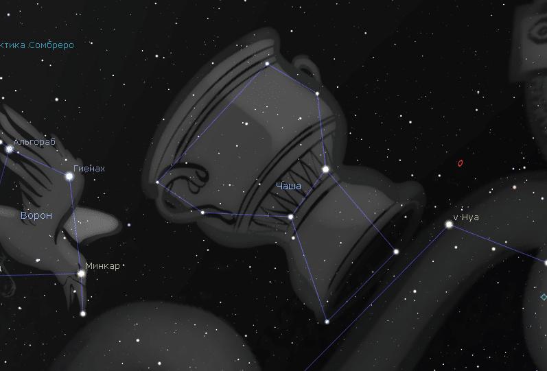 Созвездие Чаша