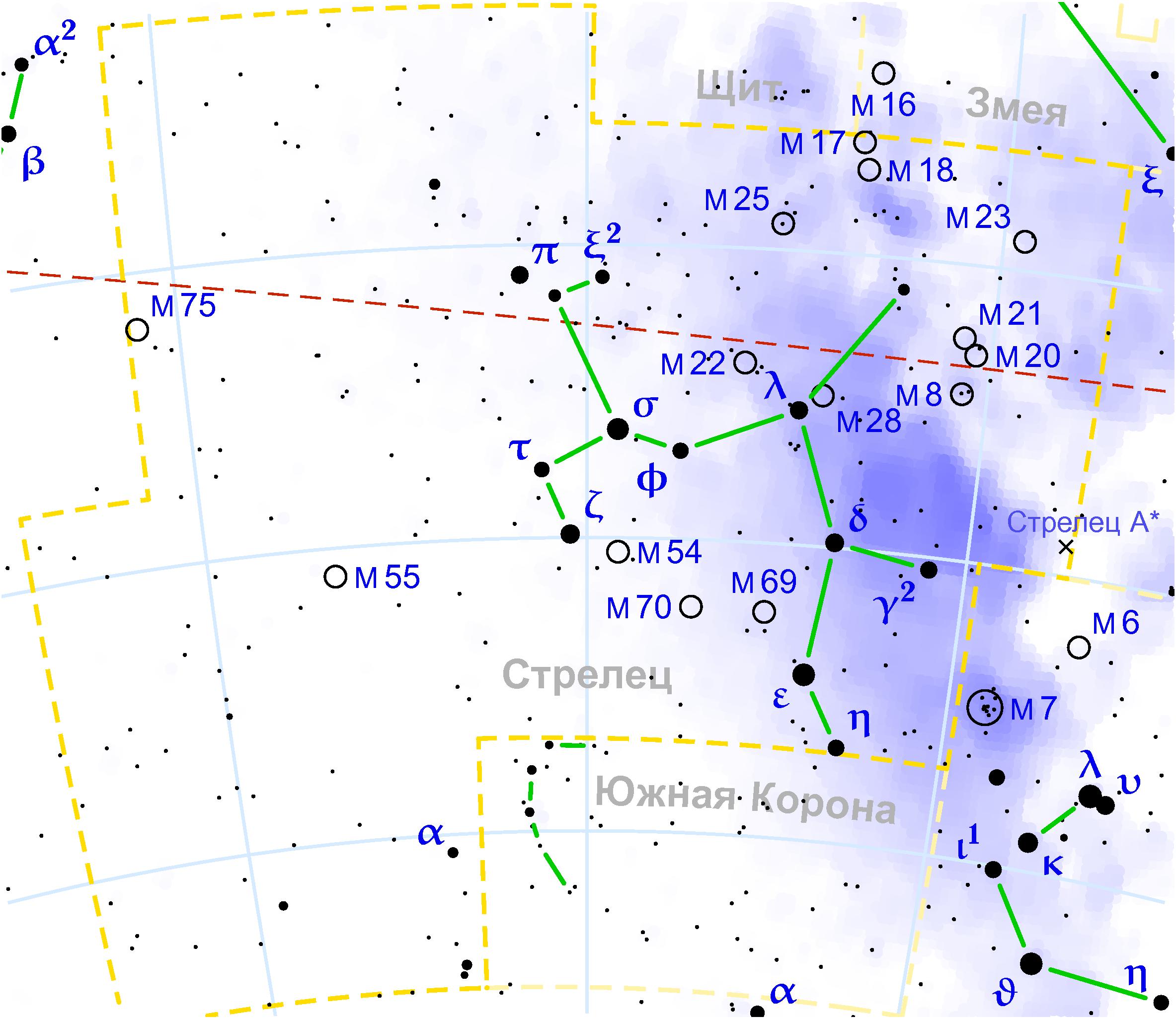 лат. Sagittarius, Sgr