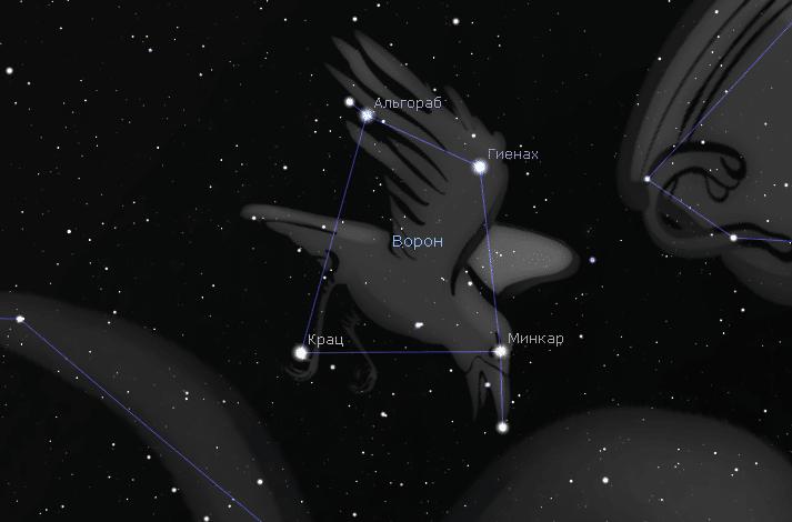 Созвездие Ворон