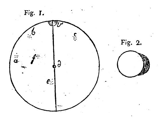 Рисунок спутника Венеры, сделанный Фридрихом Арцтом во время прохождения 1761 года. Слева (большой круг) Солнце, Венера находится у его верха (v). Спутник рядом с центром (∂). Справа рисунок «текучей и прозрачной субстанции», которая, по представлению Арцта, находилась близ южного полюса Венеры.
