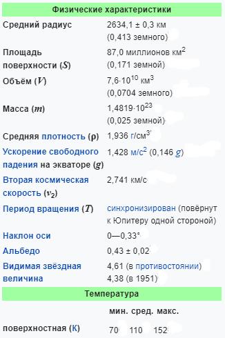 Характеристика спутника Ганимед