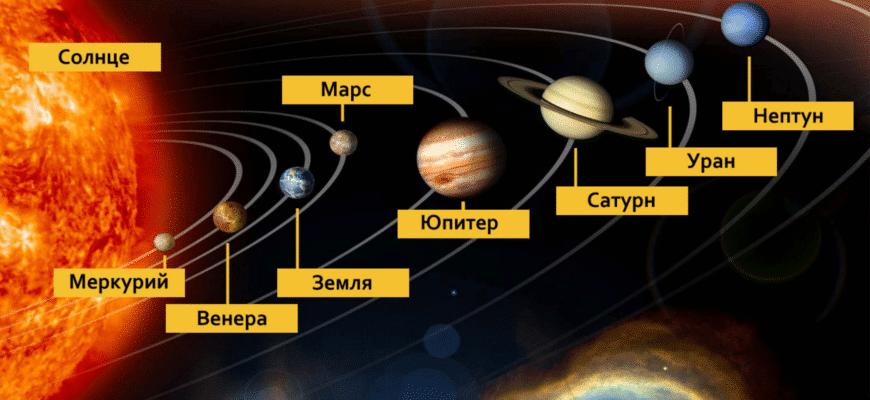 Какая по счёту планета Юпитер?