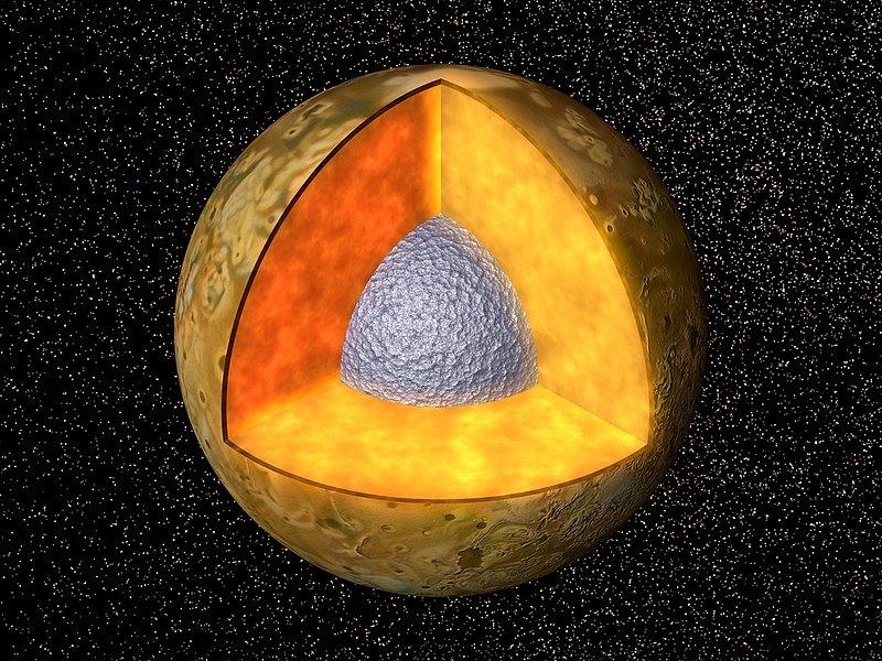 Модель возможного внутреннего строения Ио с ядром, состоящим из железа или сульфида железа (выделено серым цветом), силикатной корой (выделено коричневым) и частично расплавленной силикатной мантией между ними (выделено оранжевым)