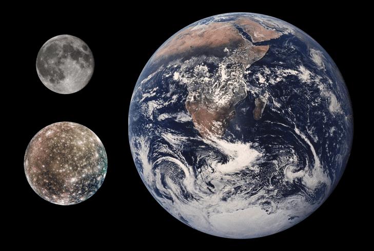 Сопоставление размеров Земли, Луны и Каллисто