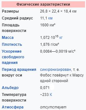 Характеристики спутника Фобоса