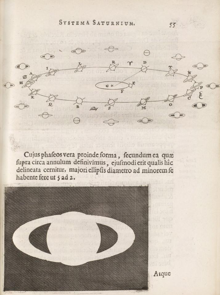 Страница из книги Х.Гюйгенса 1659 года, на верхнем рисунке показаны изменения вида Сатурна и его колец с Земли на протяжении года на Сатурне.