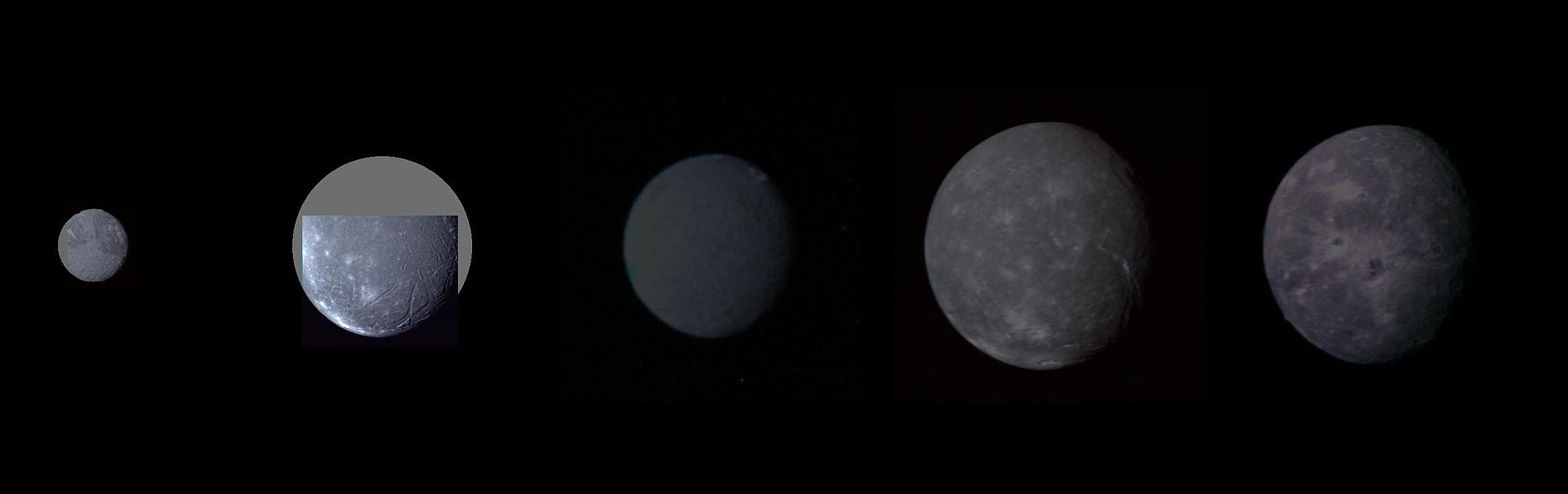 Наиболее крупные спутники Урана. Слева направо: Миранда, Ариэль, Умбриэль, Титания, Оберон.