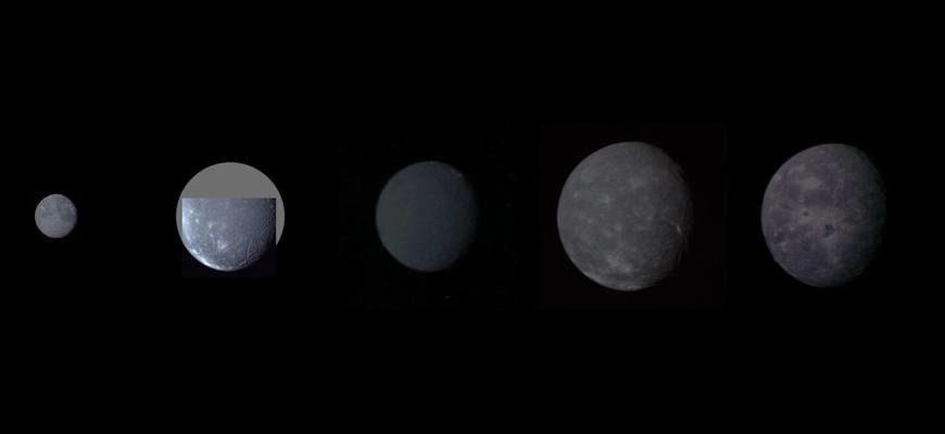 Сколько спутников у Урана?