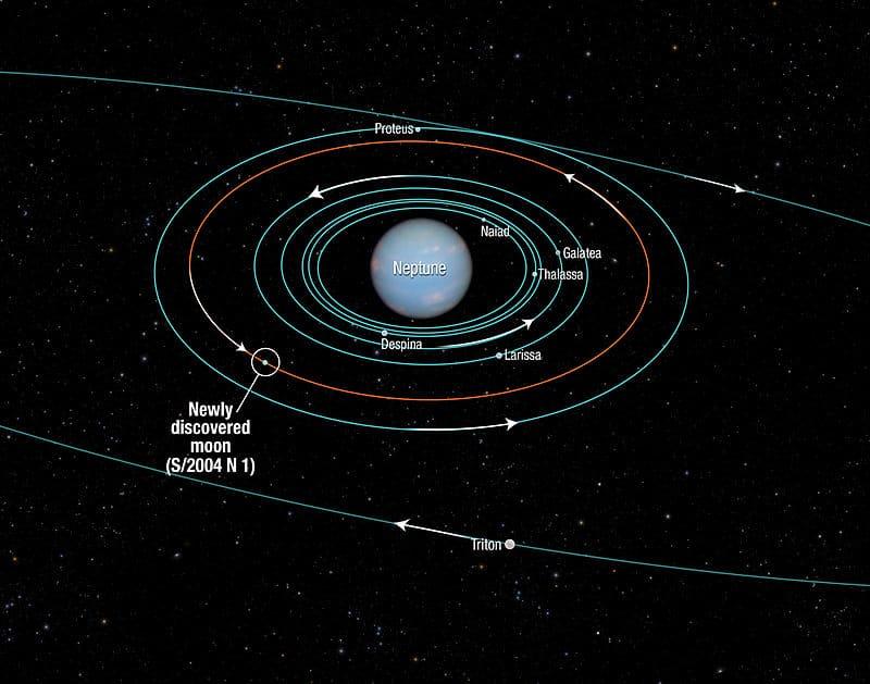 Нептун и его луны