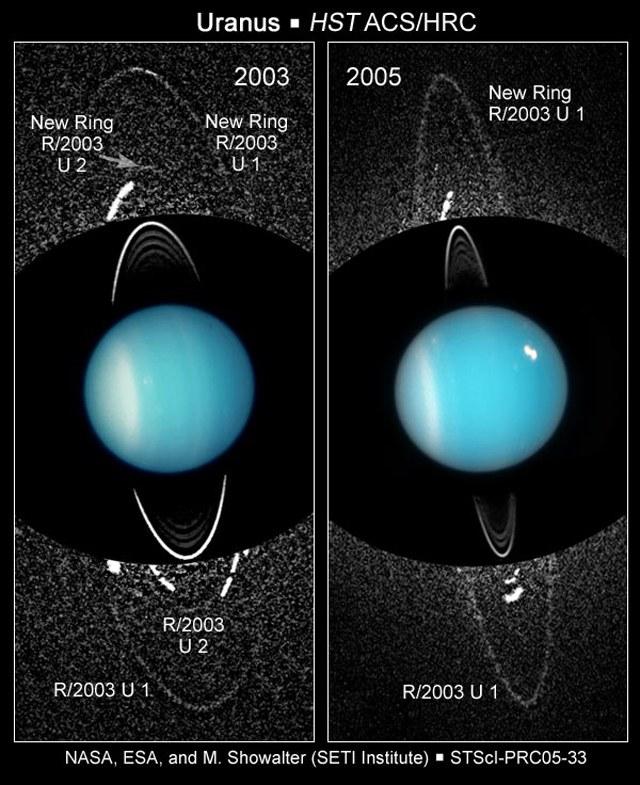 μ и ν — кольца Урана (R/2003 U1 и U2), обнаруженные телескопом «Хаббл» в 2005