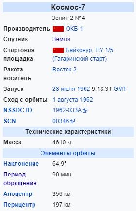 Космос-7