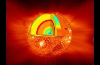 Химический состав Солнца