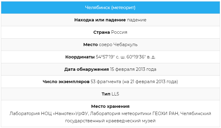 Характеристики Челябинского метеорита