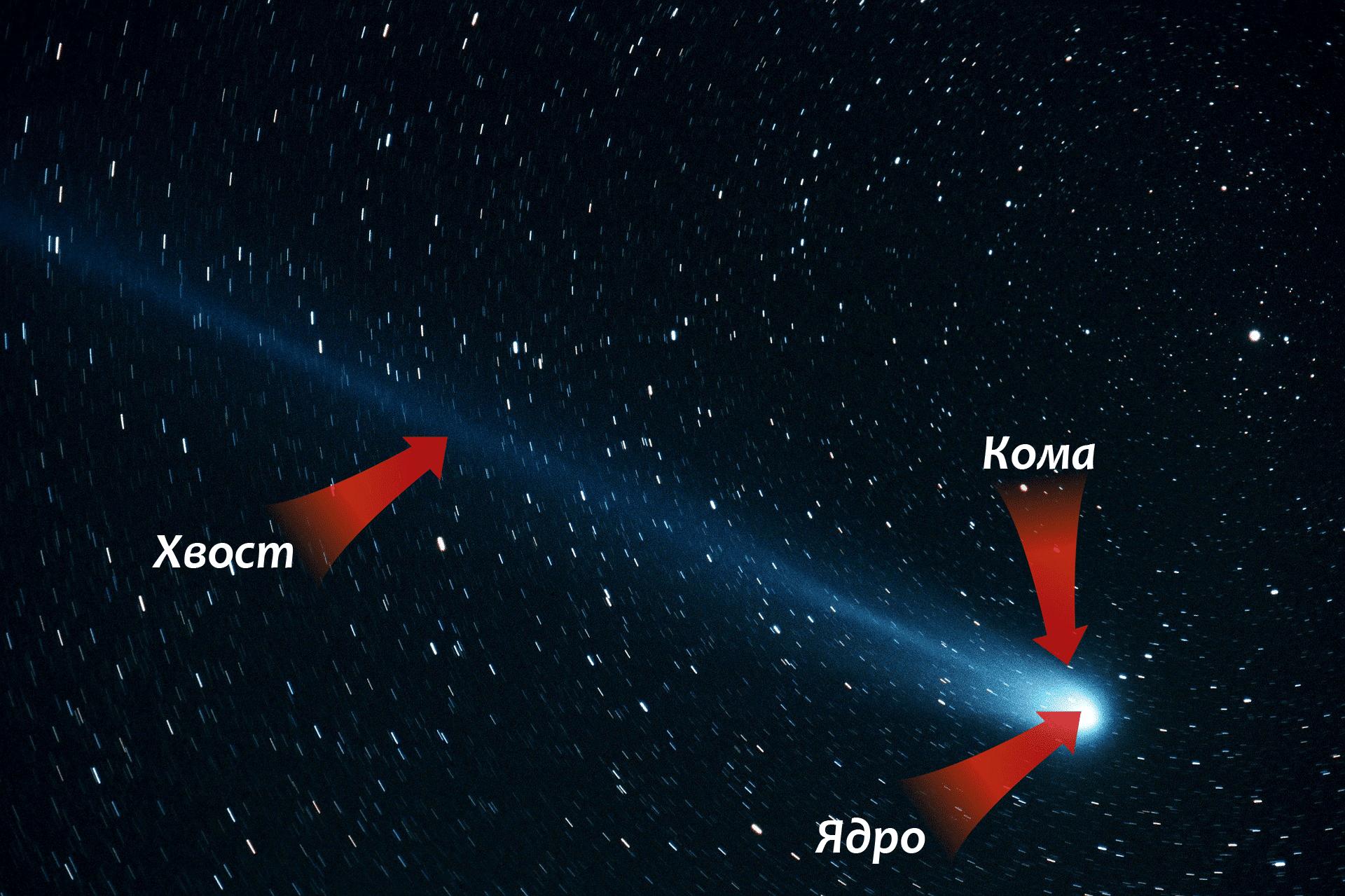 Строение кометы