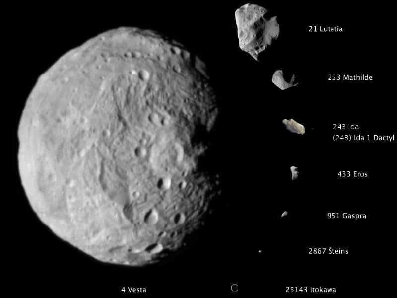 Составное изображение (в масштабе) астероидов, снятых в высоком разрешении. На 2011 год это были, от большего к меньшему: (4) Веста, (21) Лютеция, (253) Матильда, (243) Ида и его спутник Дактиль, (433) Эрос, (951) Гаспра, (2867) Штейнс, (25143) Итокава