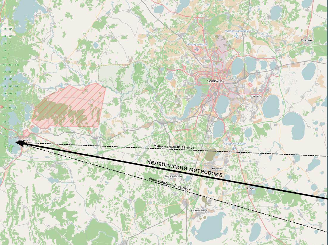 Траектория астероида