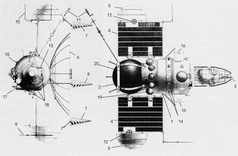 Автоматическая межпланетная станция «Венера-7»