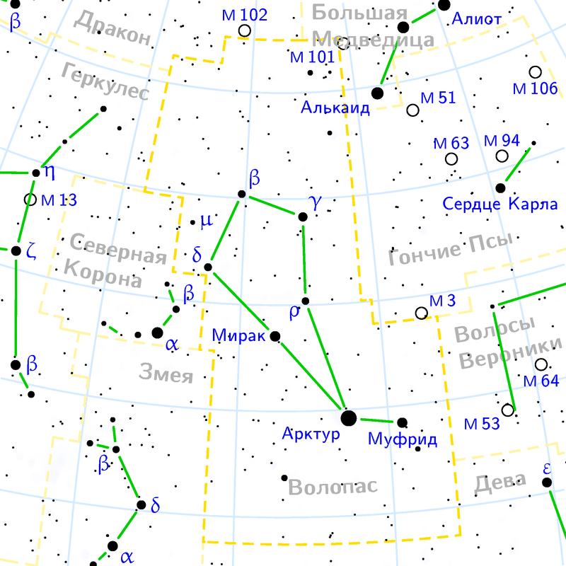 Арктур в созвездии Волопаса.