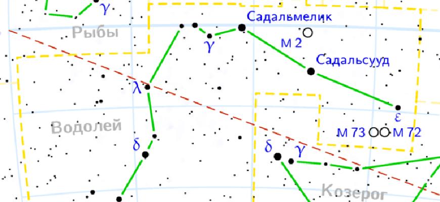 Как обозначаются звезды в созвездиях