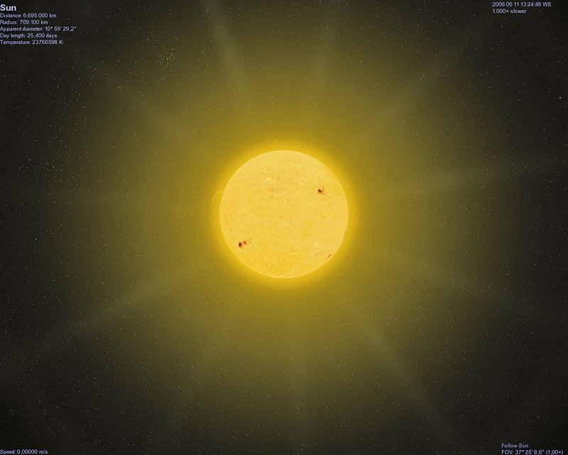 Солнце – это звезда или планета