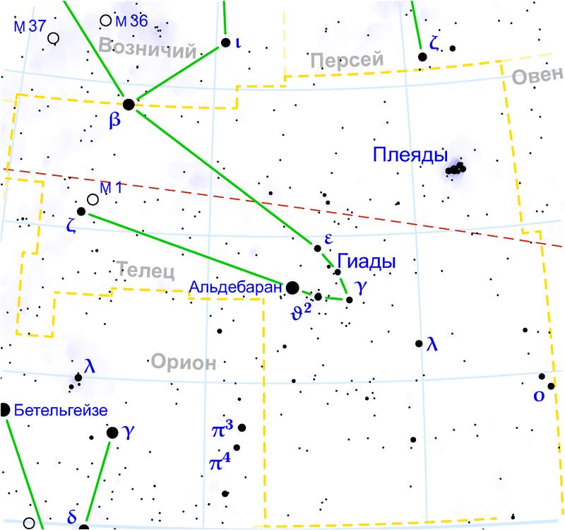Плеяды (M 45) находятся в Созвездии Тельца