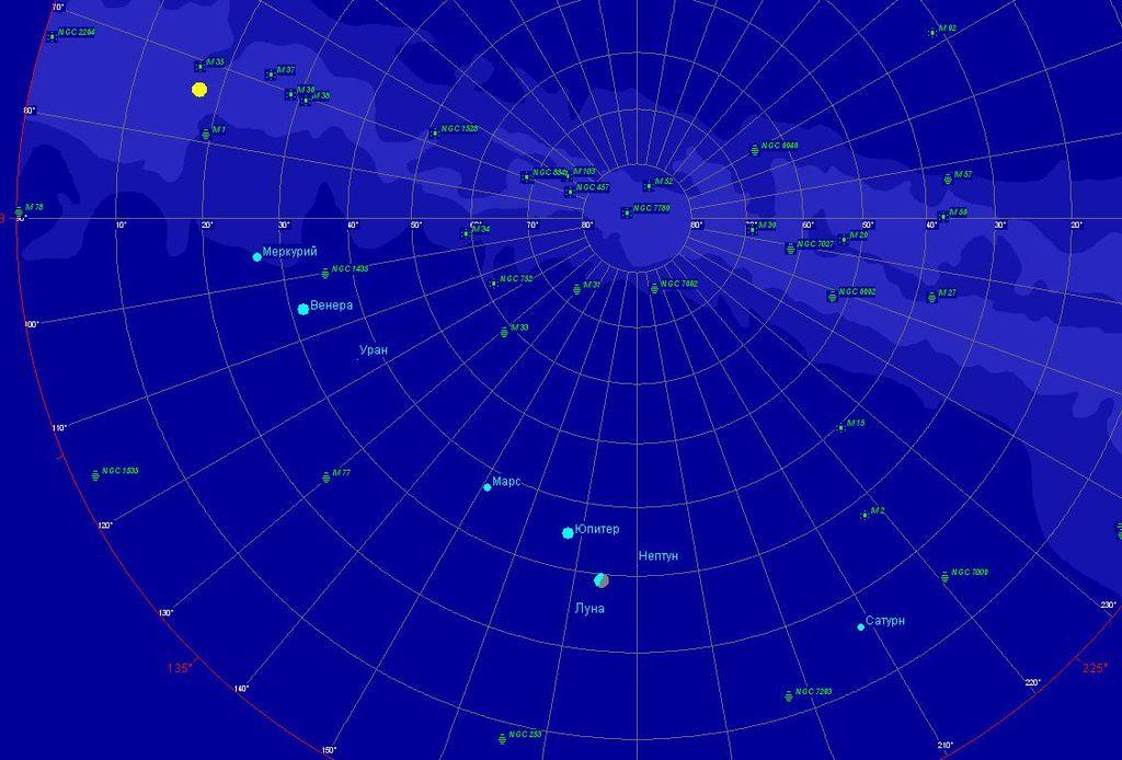 Парад планет в июне 2022 г. Вид из средних широт северного полушария (55 с. ш.)