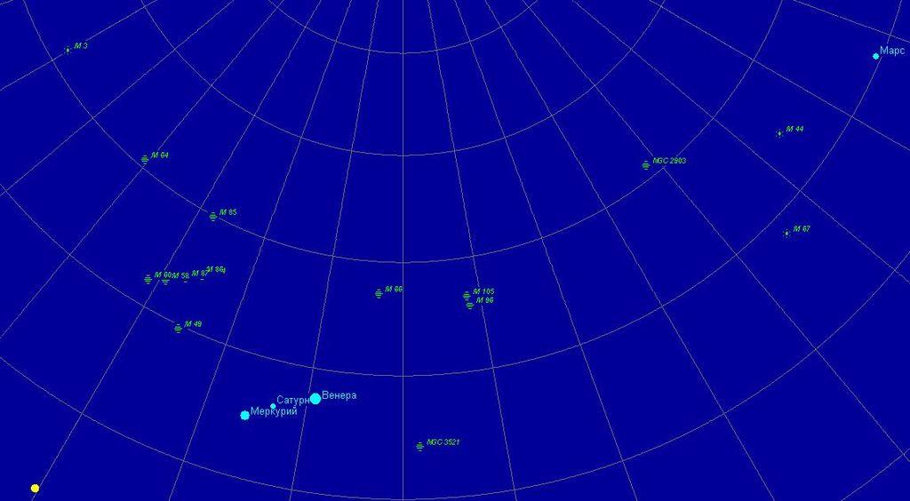 Парад планет в октябре 2009 г. Вид из средних широт (55 с. ш.)
